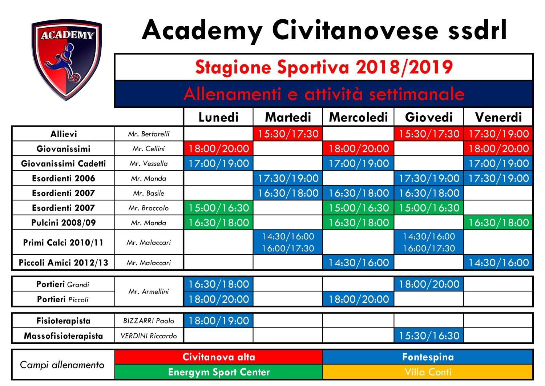 Allenamenti settimanali 2018-2019